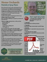 spraying for fruit tree pests in home orchards img